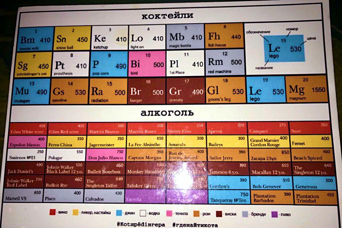 Die Cocktail-Karte im Kot Schrödingera in Moskau (Foto: Ruti)